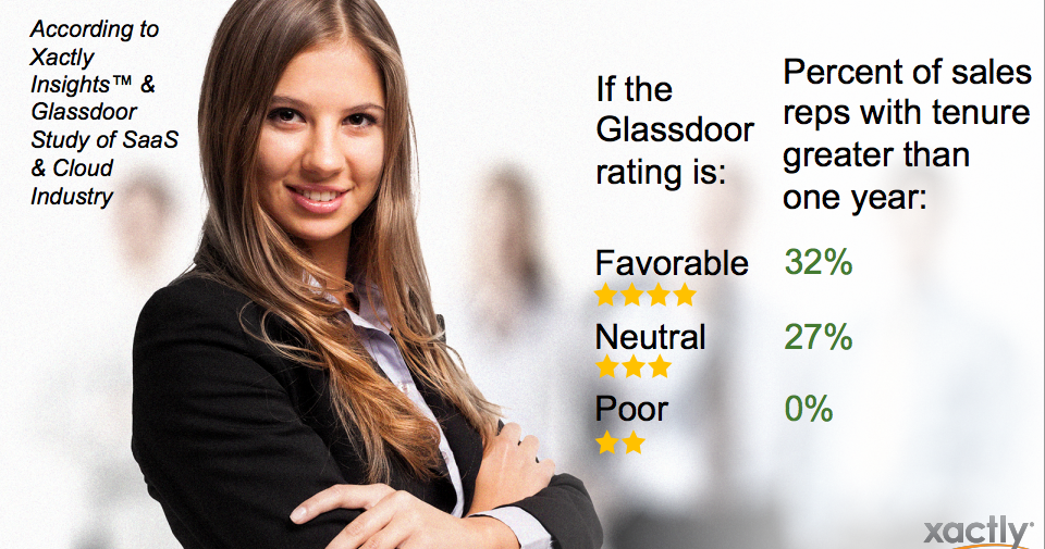 Xactly Insights Glassdoor rating